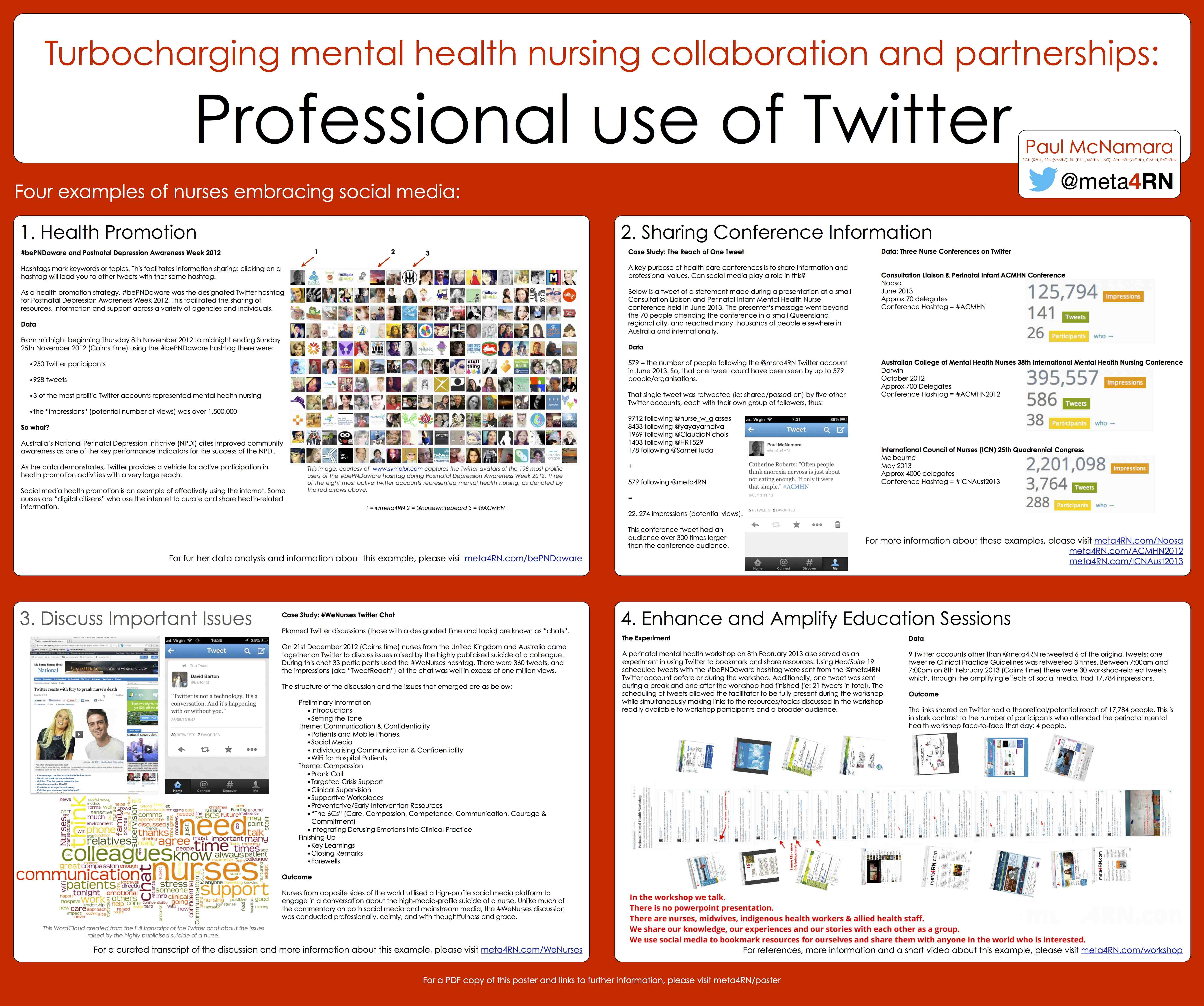 Professional use of Twitter (my #ACMHN2013 conference ...