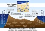 800px-New_Orleans_Elevations