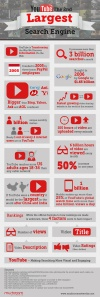 youtube---the-2nd-largest-search-engine-infographic