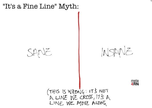 finelinemyth