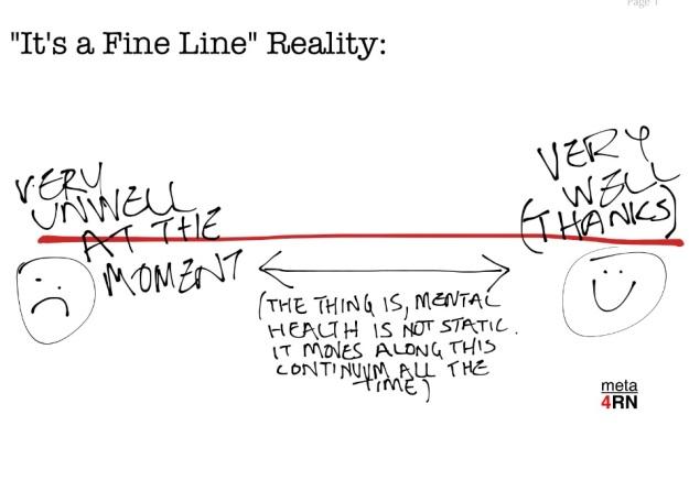 finelinereality