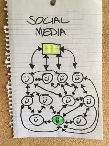 MediaSocial